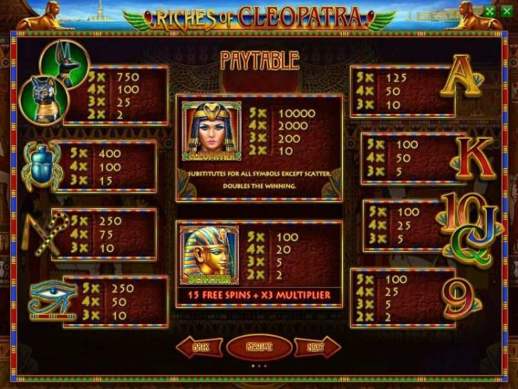 Playtable Riches Of Cleopatra